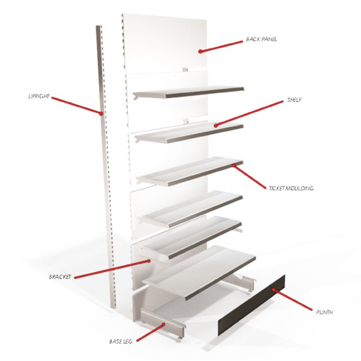 Uni-Shop (Fitting) Ltd - Shop Shelving Plain Wall Bay With 1x37cm & 4x30cm